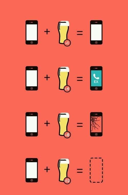 Immagini divertenti alcool e i messaggi al cellulare